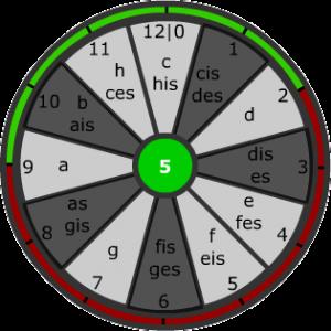 Halbtonschritt-Kalkulator
