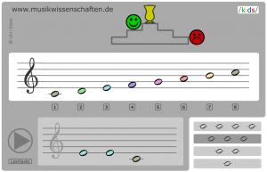 Gehörbildungs-Spiel (Screenshot)